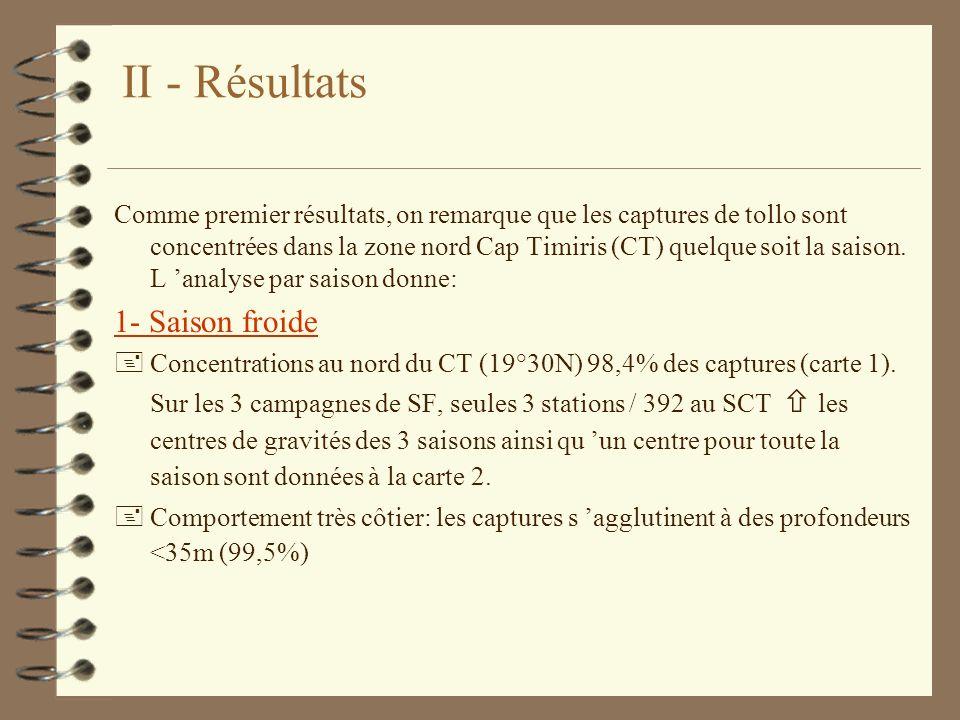 IV.Conclusion En Mauritanie, M.