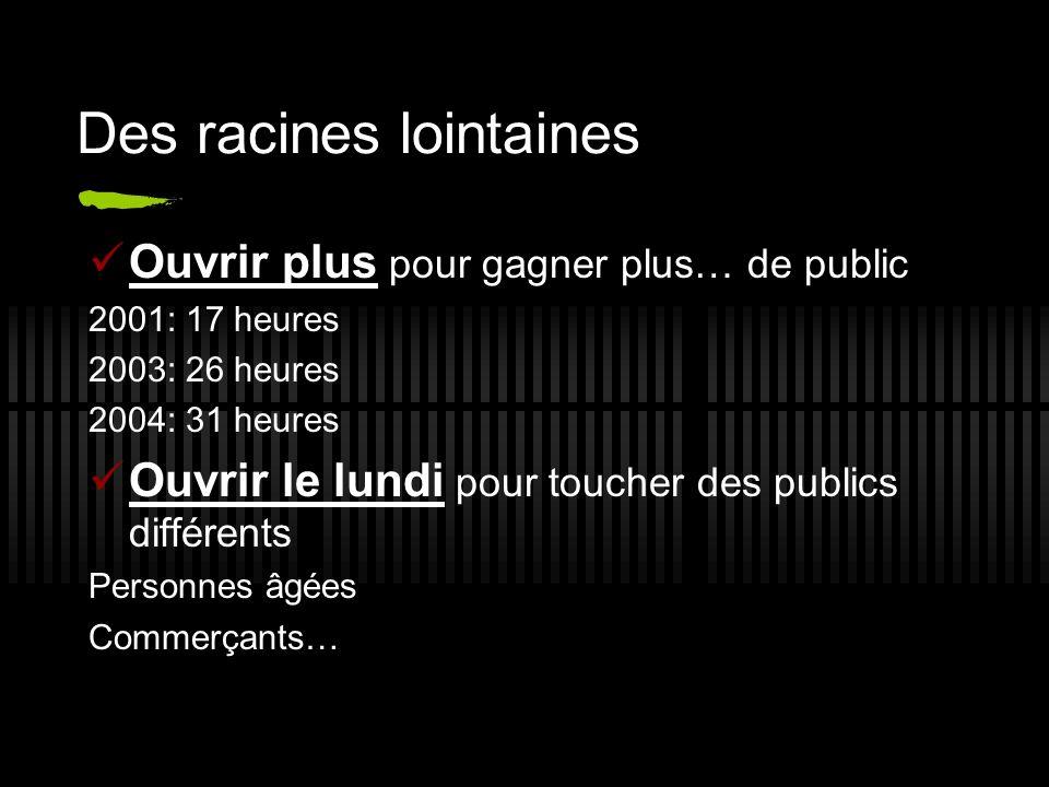 Des racines lointaines Ouvrir plus pour gagner plus… de public 2001: 17 heures 2003: 26 heures 2004: 31 heures Ouvrir le lundi pour toucher des public