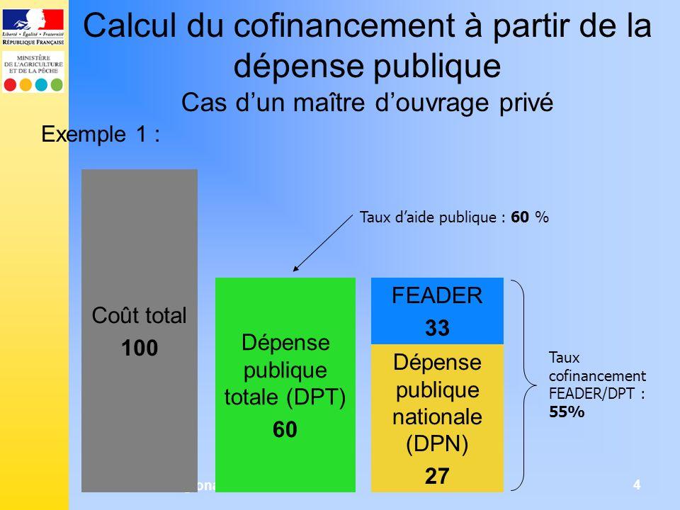 Réunion inter-régionale Leader 4 Calcul du cofinancement à partir de la dépense publique Cas dun maître douvrage privé Exemple 1 : Coût total 100 Dépense publique totale (DPT) 60 FEADER 33 Dépense publique nationale (DPN) 27 Taux cofinancement FEADER/DPT : 55% Taux daide publique : 60 %