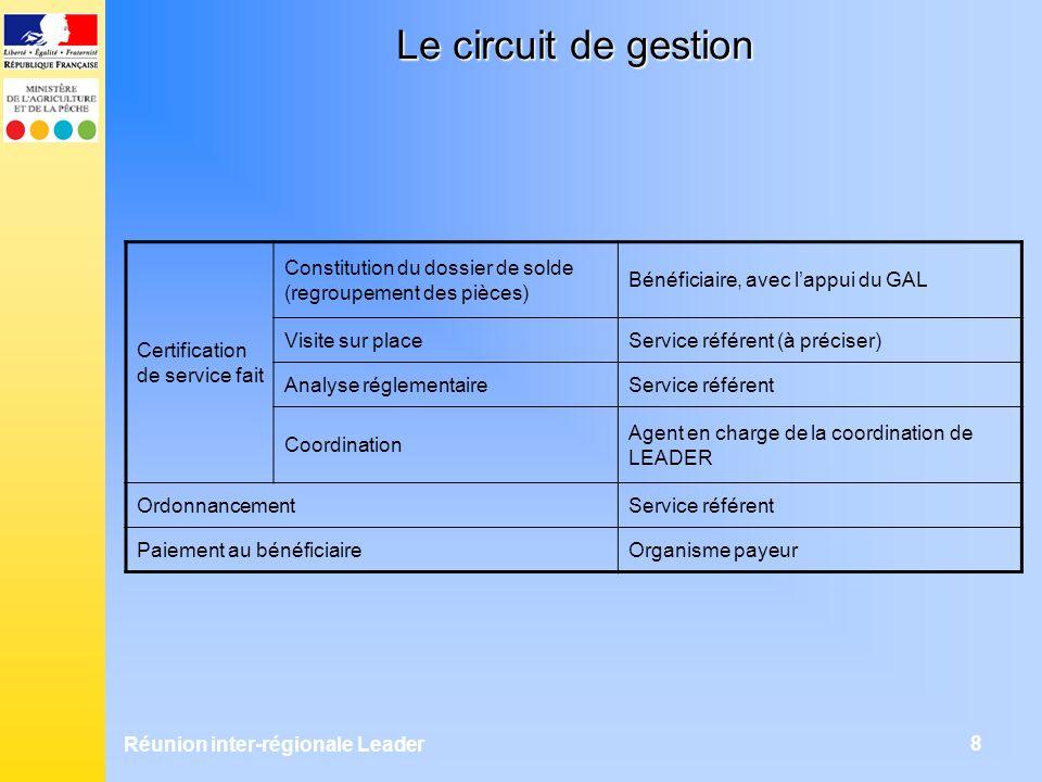 Réunion inter-régionale Leader 9 Merci de votre attention !