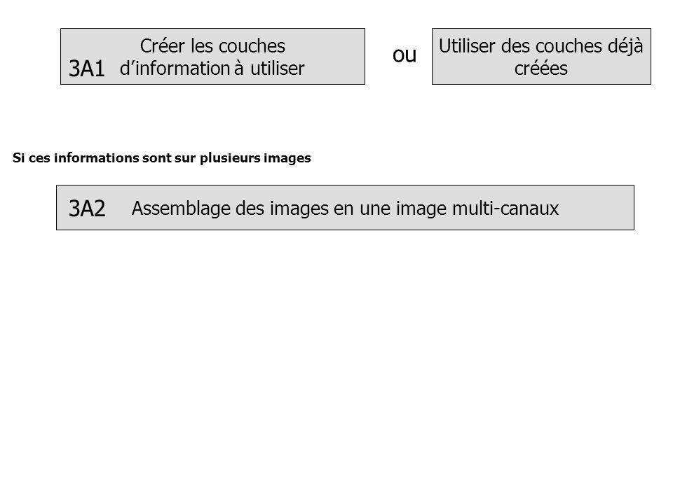 Créer les couches dinformation à utiliser 3A1 ou Utiliser des couches déjà créées Assemblage des images en une image multi-canaux Si ces informations sont sur plusieurs images 3A2