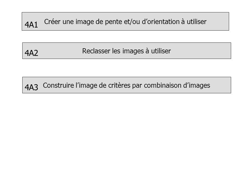 Créer une image de pente et/ou dorientation à utiliser 4A1 Reclasser les images à utiliser 4A2 Construire limage de critères par combinaison dimages 4A3