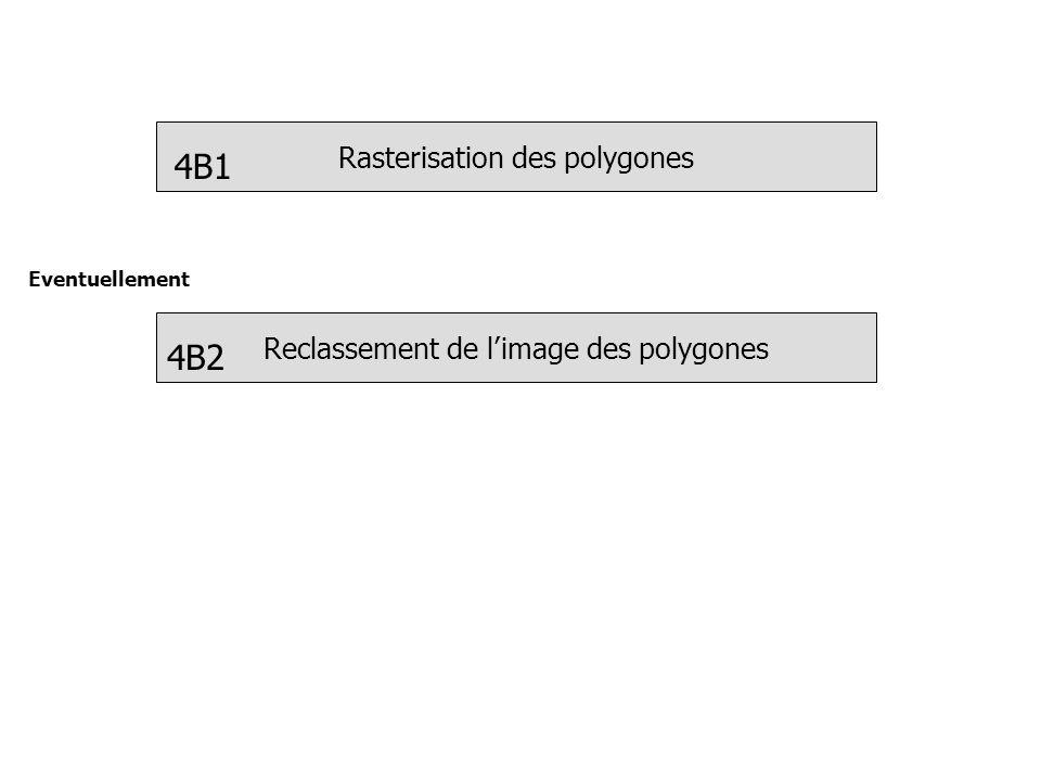 Rasterisation des polygones 4B1 Reclassement de limage des polygones 4B2 Eventuellement