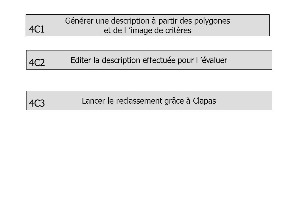 Générer une description à partir des polygones et de l image de critères 4C1 Editer la description effectuée pour l évaluer 4C2 Lancer le reclassement grâce à Clapas 4C3