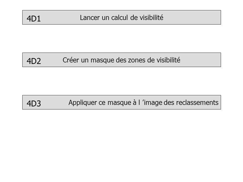 Créer un masque des zones de visibilité 4D2 Appliquer ce masque à l image des reclassements 4D3 Lancer un calcul de visibilité 4D1