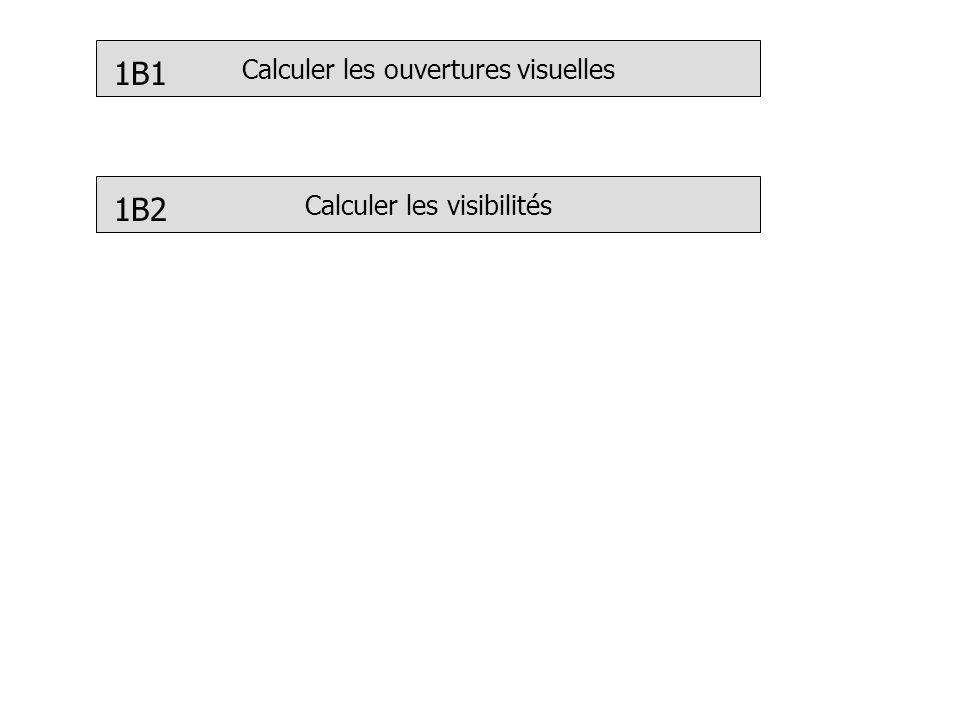 Création d une image de critères Lancer le reclassement sur l image de critères Croiser le reclassement obtenu avec une zone de visibilité ou un masque Visualiser le résultat 4A 4C 4D 4E Préparation des polygones de référence 4B