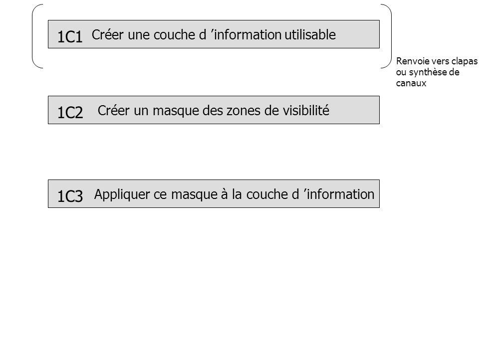 Créer une couche d information utilisable Créer un masque des zones de visibilité 1C1 1C2 Appliquer ce masque à la couche d information 1C3 Renvoie ve