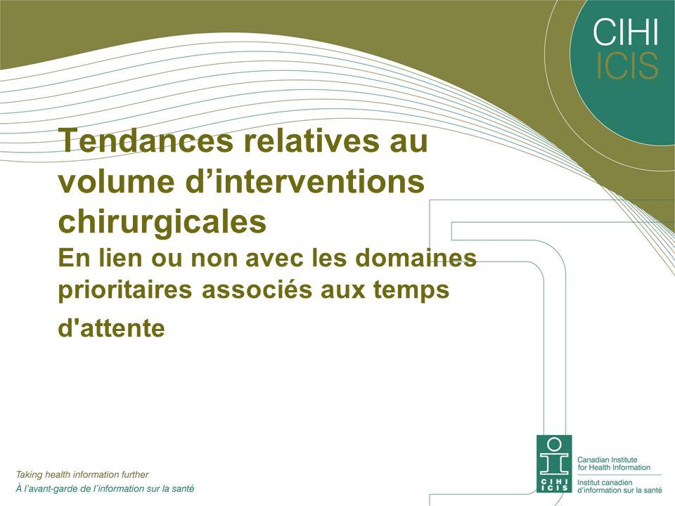 Tendances relatives au volume dinterventions chirurgicales En lien ou non avec les domaines prioritaires associés aux temps d attente