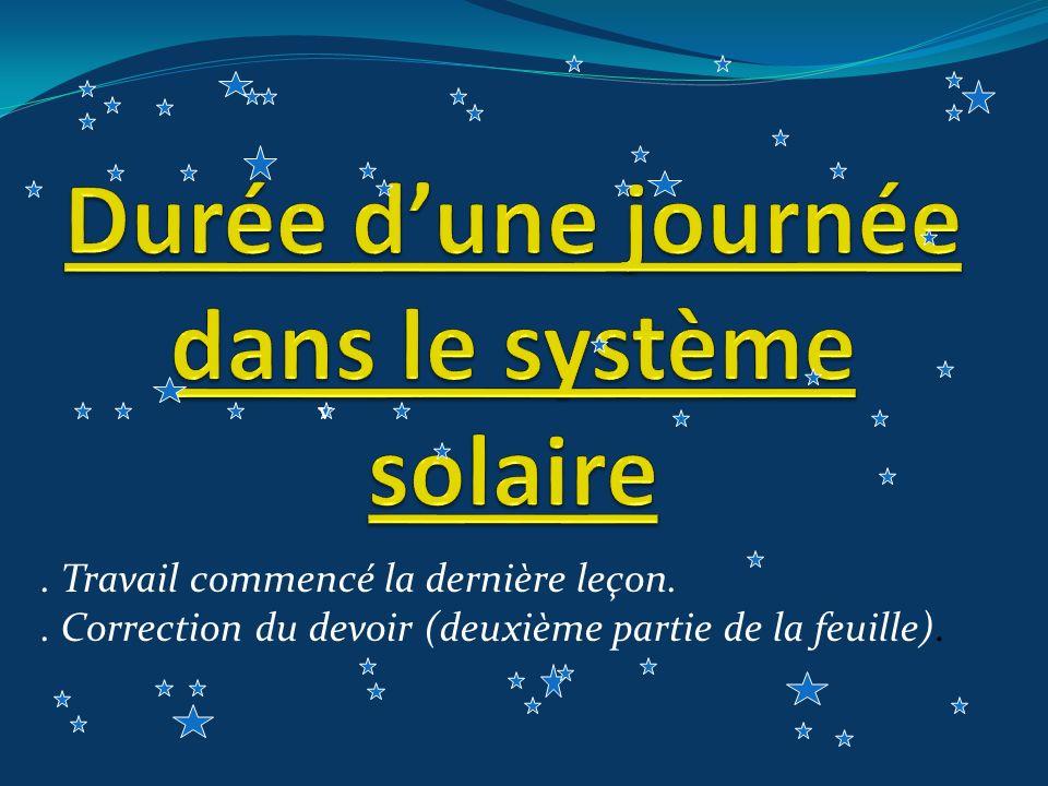 Une journée sur Vénus (243h) est plus longue que sur Mars (24h37mn)..