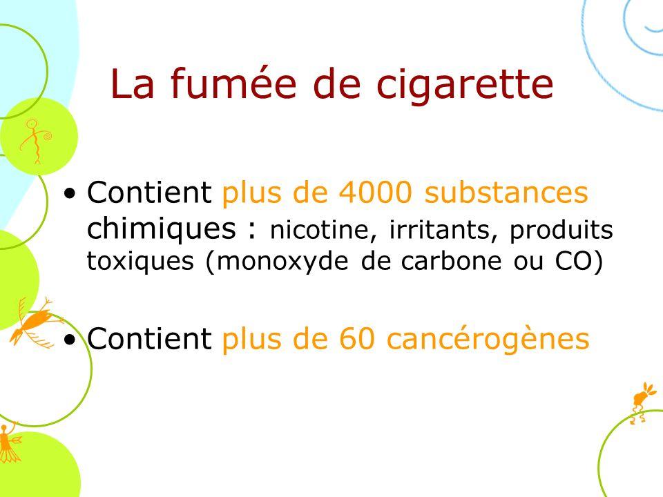 Contient plus de 4000 substances chimiques : nicotine, irritants, produits toxiques (monoxyde de carbone ou CO) Contient plus de 60 cancérogènes La fu