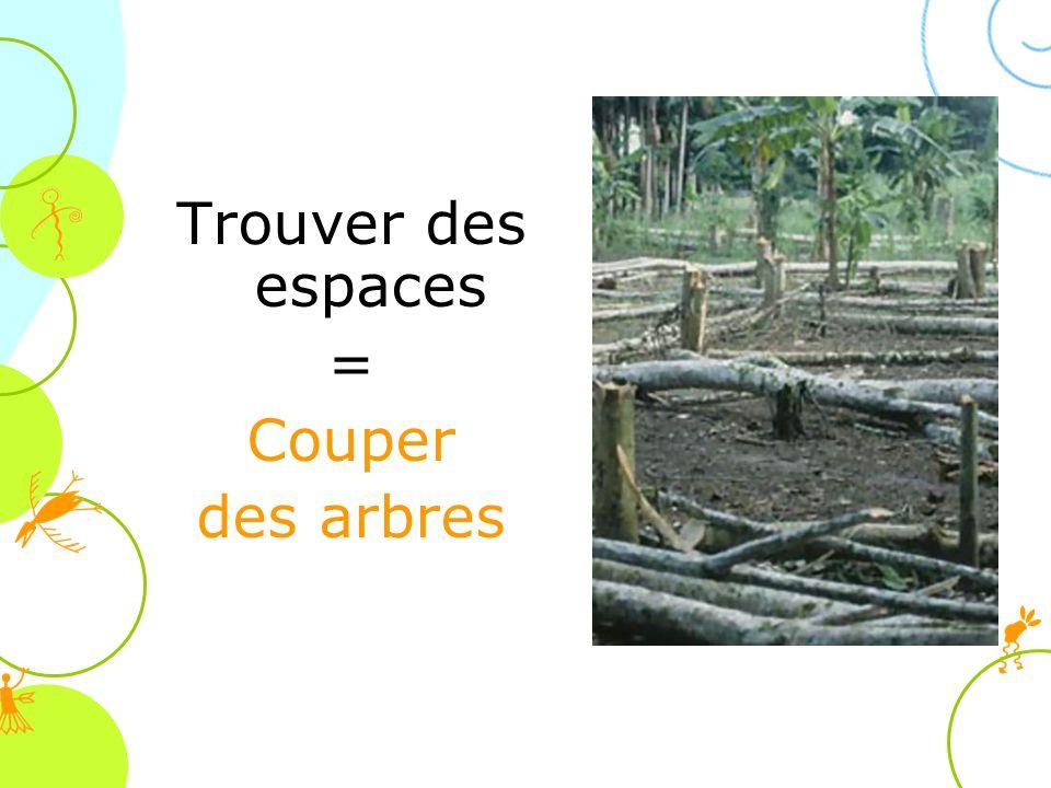 Trouver des espaces = Couper des arbres