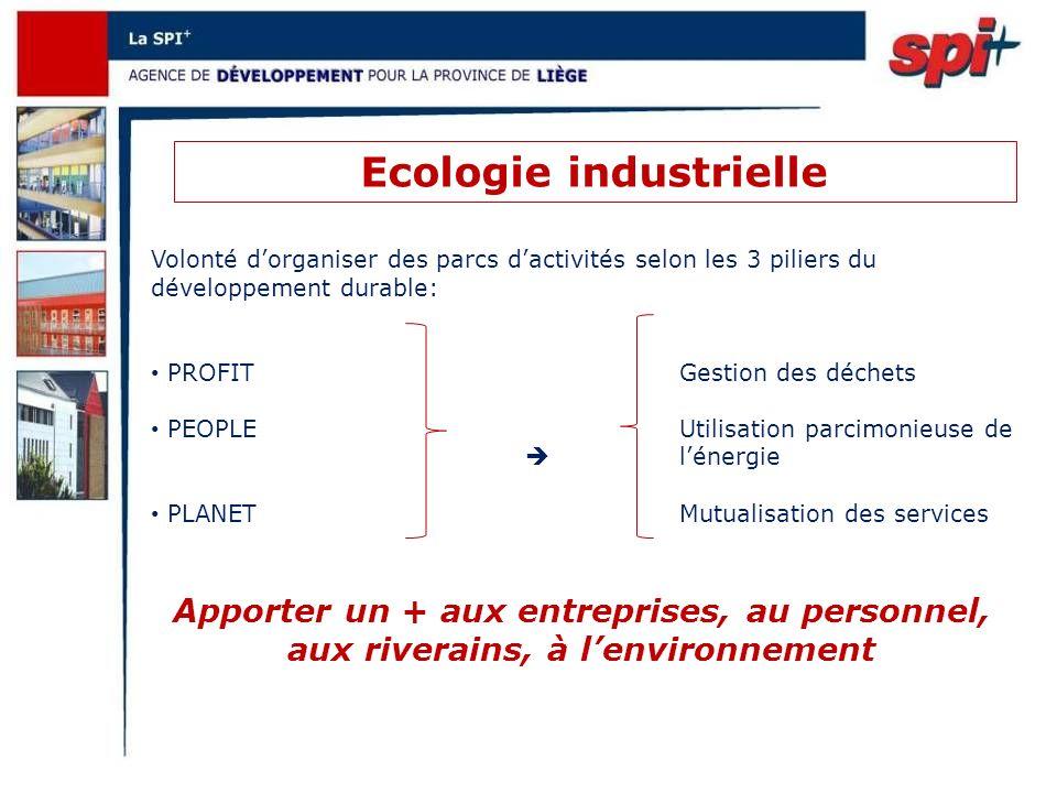 Ecologie industrielle Volonté dorganiser des parcs dactivités selon les 3 piliers du développement durable: PROFITGestion des déchets PEOPLE Utilisation parcimonieuse de lénergie PLANETMutualisation des services Apporter un + aux entreprises, au personnel, aux riverains, à lenvironnement