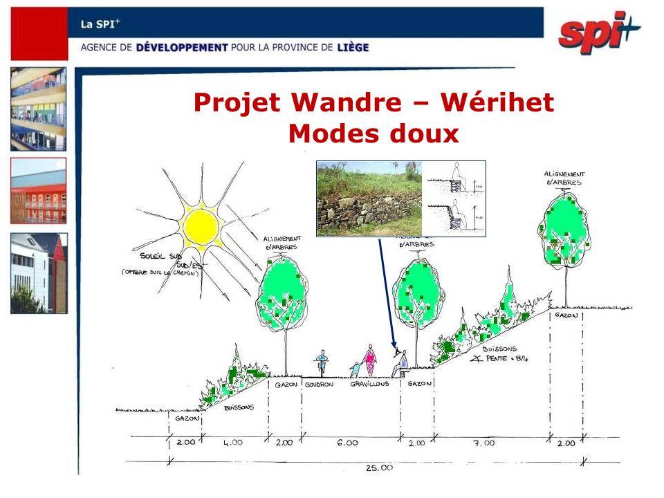 Projet Wandre – Wérihet Modes doux