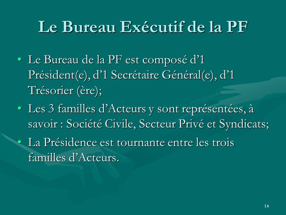 14 Le Bureau Exécutif de la PF Le Bureau de la PF est composé d1 Président(e), d1 Secrétaire Général(e), d1 Trésorier (ère);Le Bureau de la PF est composé d1 Président(e), d1 Secrétaire Général(e), d1 Trésorier (ère); Les 3 familles dActeurs y sont représentées, à savoir : Société Civile, Secteur Privé et Syndicats;Les 3 familles dActeurs y sont représentées, à savoir : Société Civile, Secteur Privé et Syndicats; La Présidence est tournante entre les trois familles dActeurs.La Présidence est tournante entre les trois familles dActeurs.