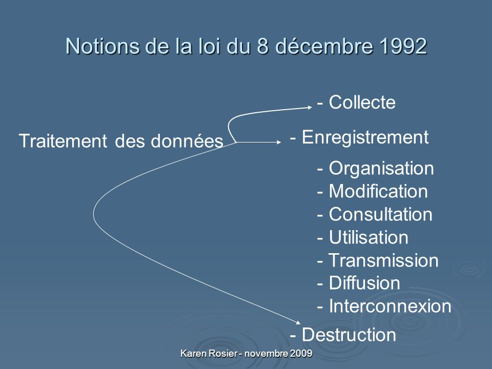Karen Rosier - novembre 2009 Notions de la loi du 8 décembre Organisation - Modification - Consultation - Utilisation - Transmission - Diffusion - Interconnexion - Collecte - Enregistrement - Destruction Traitement des données