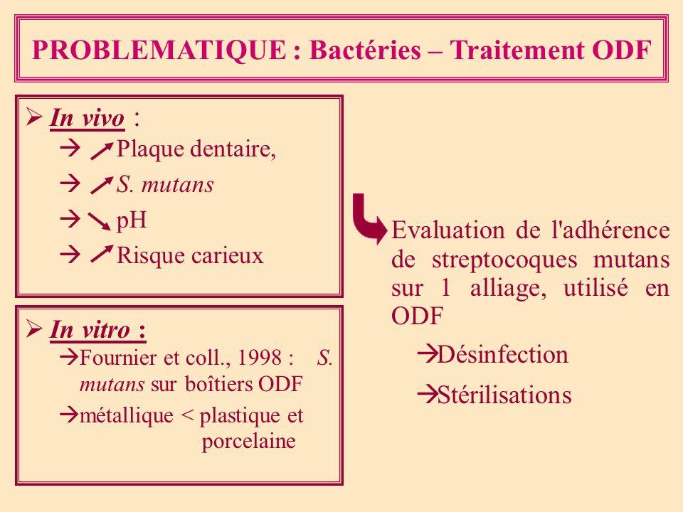 In vivo : Plaque dentaire, S. mutans pH Risque carieux Evaluation de l'adhérence de streptocoques mutans sur 1 alliage, utilisé en ODF Désinfection St
