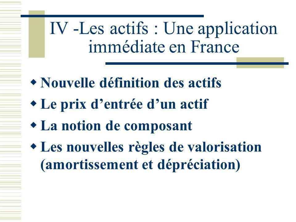 IV -Les actifs : Une application immédiate en France Nouvelle définition des actifs Le prix dentrée dun actif La notion de composant Les nouvelles règ