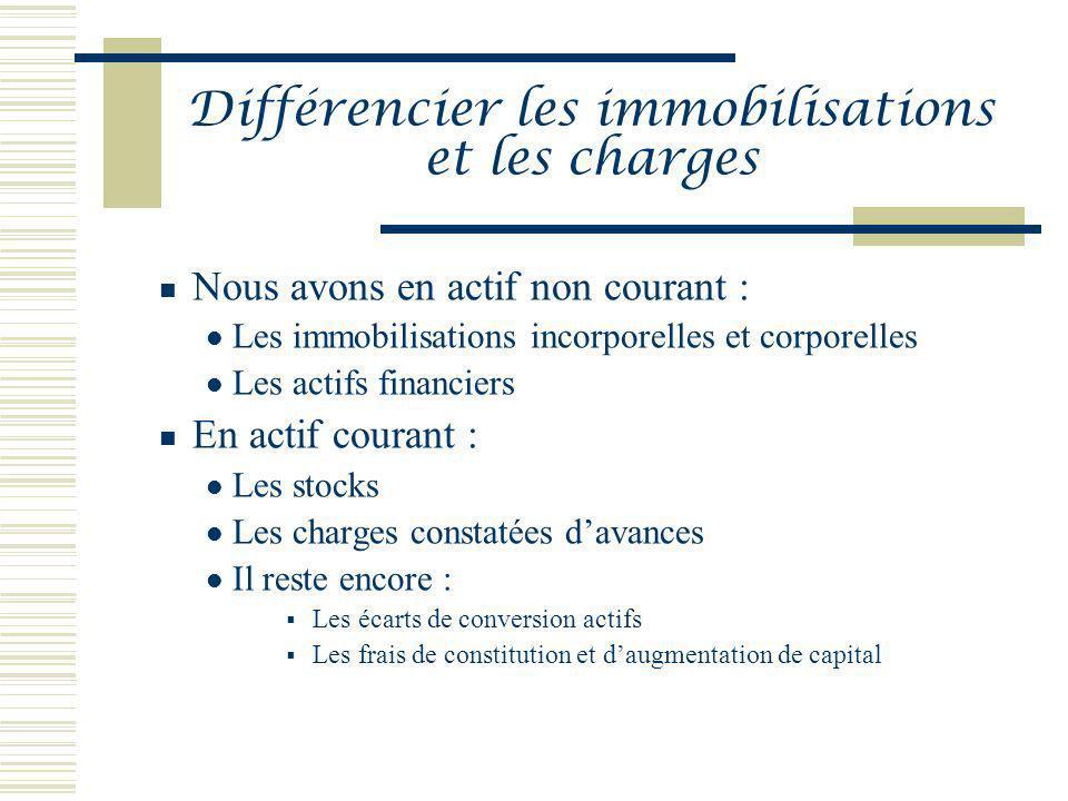 Différencier les immobilisations et les charges Nous avons en actif non courant : Les immobilisations incorporelles et corporelles Les actifs financie