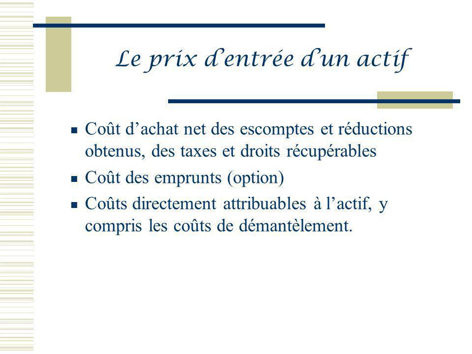Le prix dentrée dun actif Coût dachat net des escomptes et réductions obtenus, des taxes et droits récupérables Coût des emprunts (option) Coûts direc