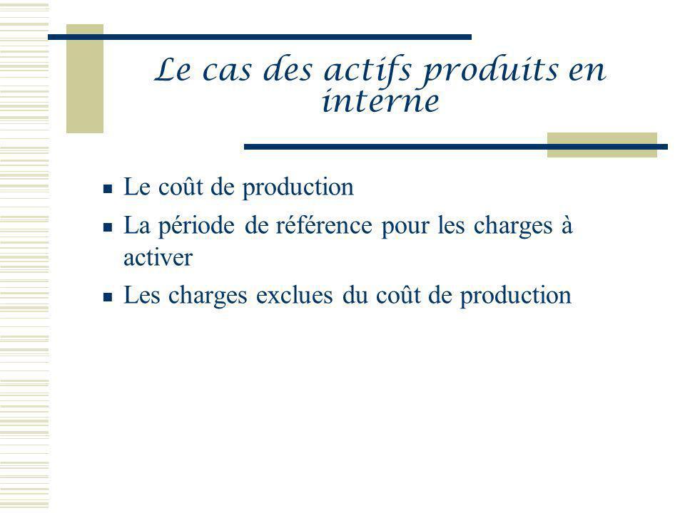 Le cas des actifs produits en interne Le coût de production La période de référence pour les charges à activer Les charges exclues du coût de producti