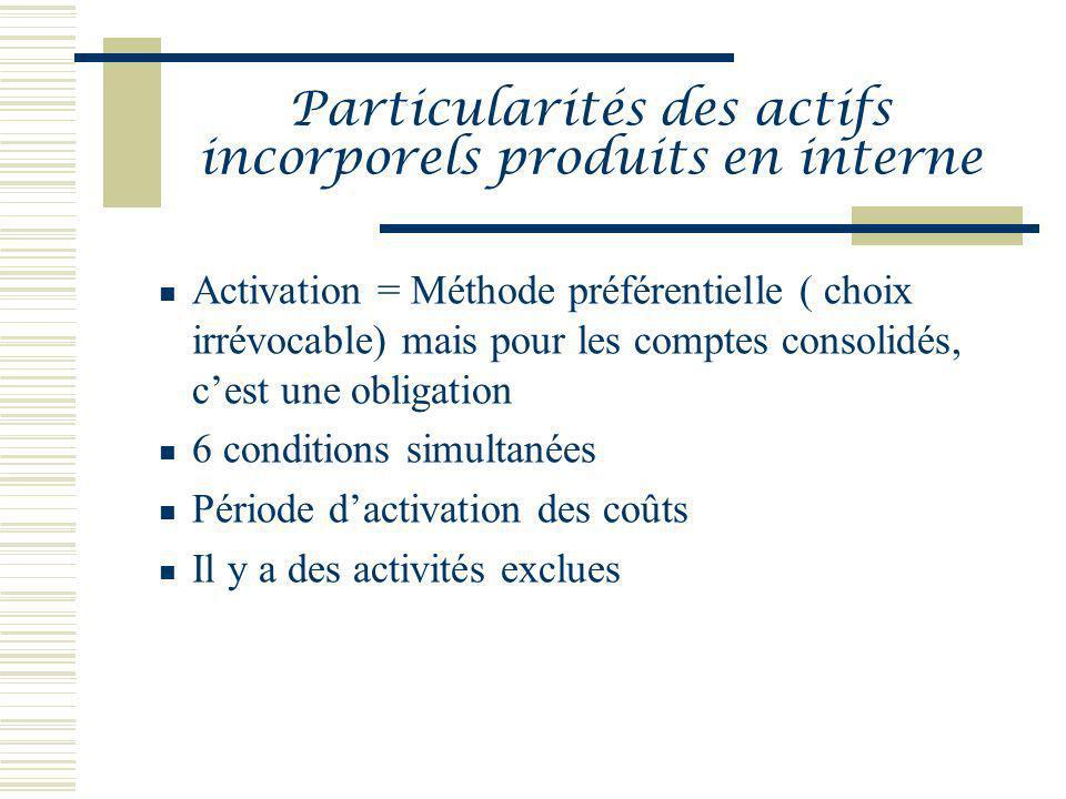 Particularités des actifs incorporels produits en interne Activation = Méthode préférentielle ( choix irrévocable) mais pour les comptes consolidés, c