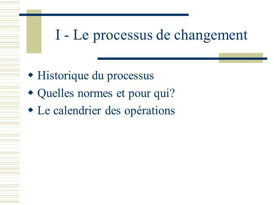 I - Le processus de changement Historique du processus Quelles normes et pour qui? Le calendrier des opérations