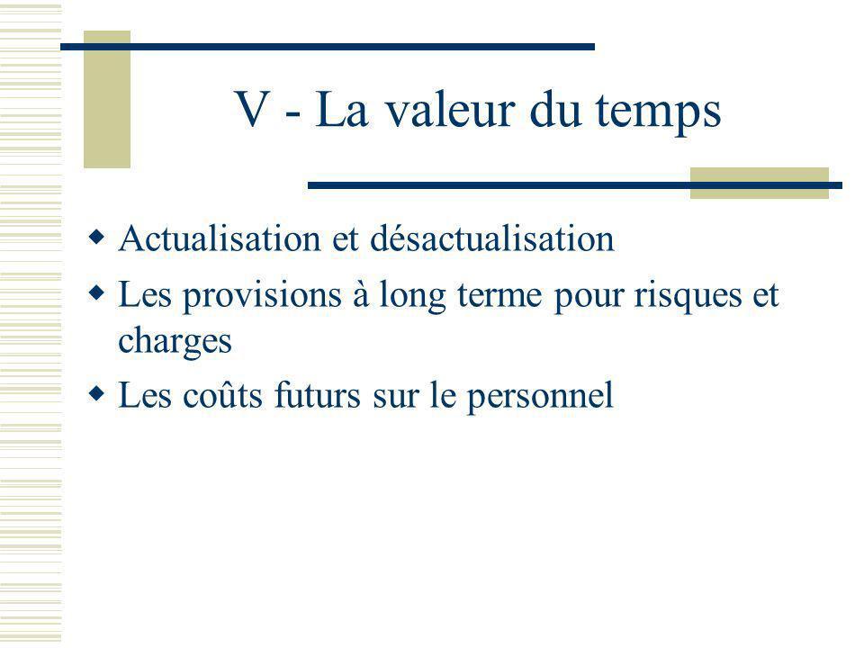 V - La valeur du temps Actualisation et désactualisation Les provisions à long terme pour risques et charges Les coûts futurs sur le personnel