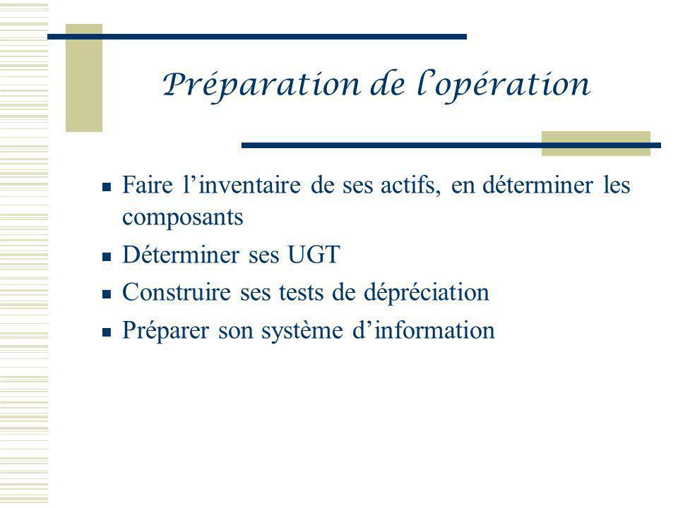 Préparation de lopération Faire linventaire de ses actifs, en déterminer les composants Déterminer ses UGT Construire ses tests de dépréciation Prépar