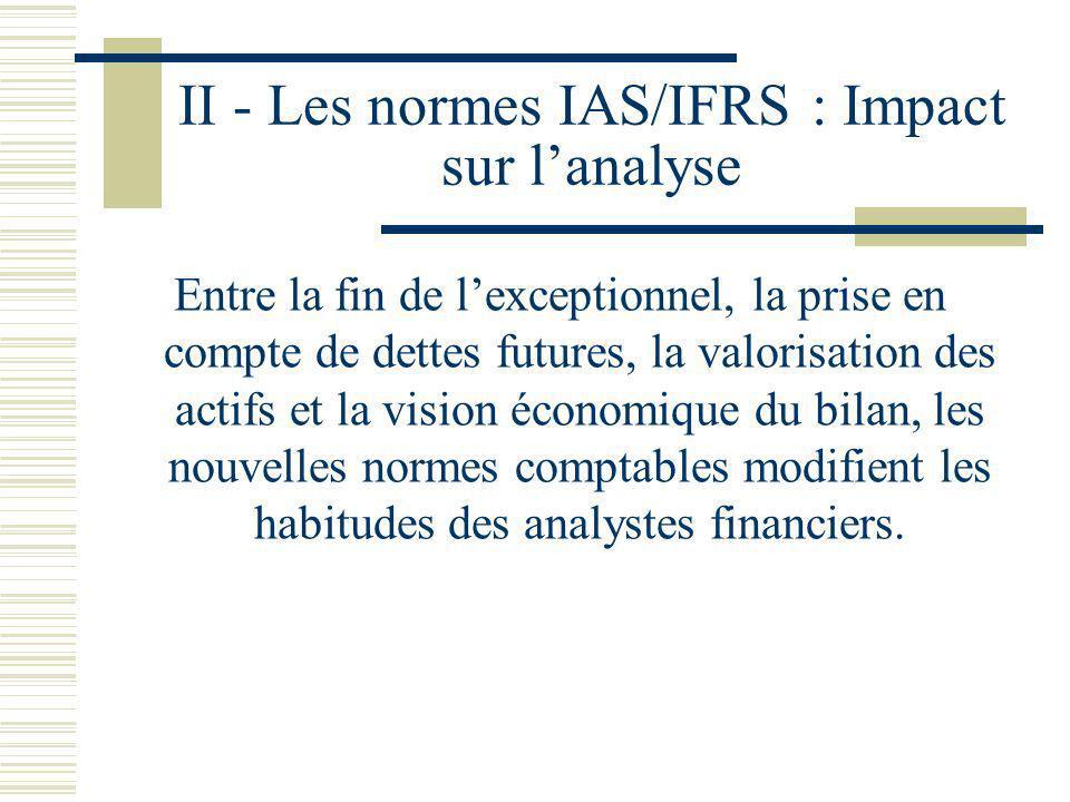 II - Les normes IAS/IFRS : Impact sur lanalyse Entre la fin de lexceptionnel, la prise en compte de dettes futures, la valorisation des actifs et la v