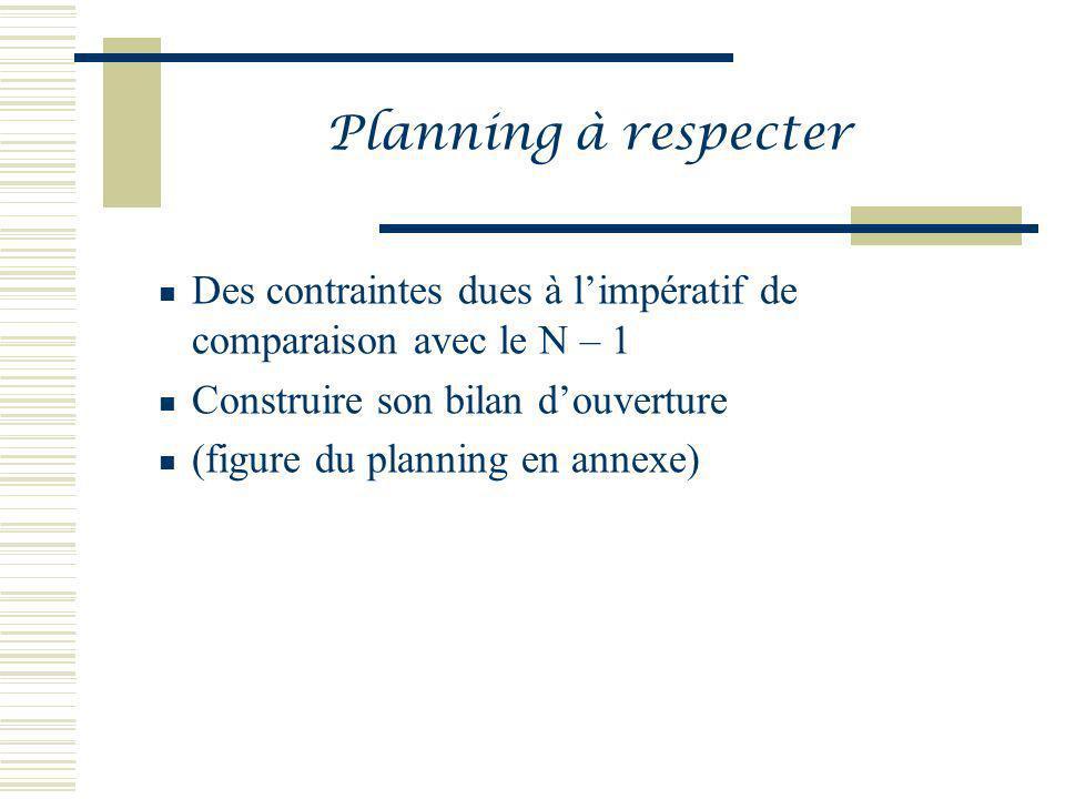 Planning à respecter Des contraintes dues à limpératif de comparaison avec le N – 1 Construire son bilan douverture (figure du planning en annexe)