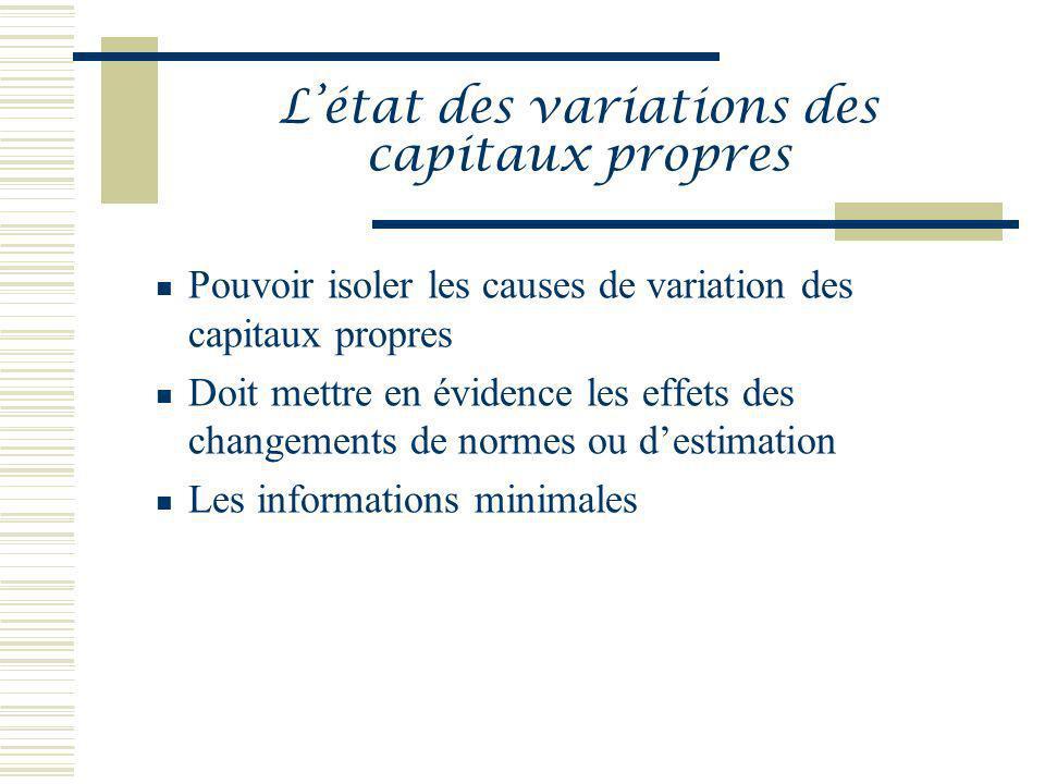 Létat des variations des capitaux propres Pouvoir isoler les causes de variation des capitaux propres Doit mettre en évidence les effets des changemen