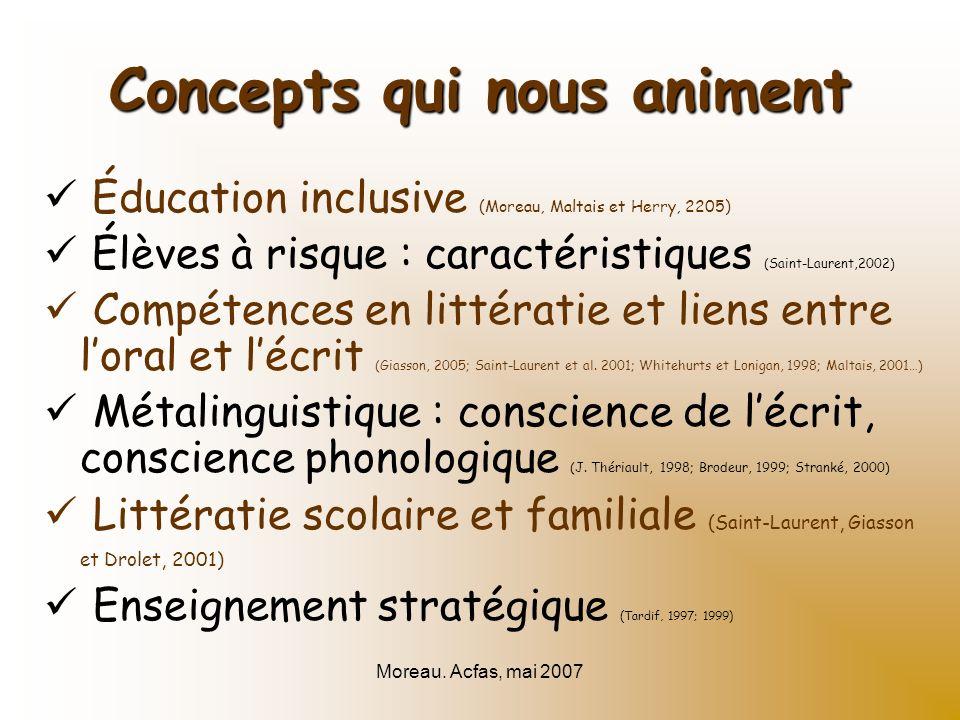 Moreau. Acfas, mai 2007 Concepts qui nous animent Éducation inclusive (Moreau, Maltais et Herry, 2205) Élèves à risque : caractéristiques (Saint-Laure