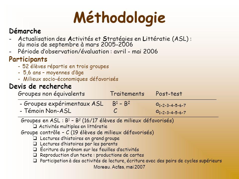 Moreau. Acfas, mai 2007 Méthodologie Démarche -Actualisation des Activités et Stratégies en Littératie (ASL) : du mois de septembre à mars 2005-2006 -