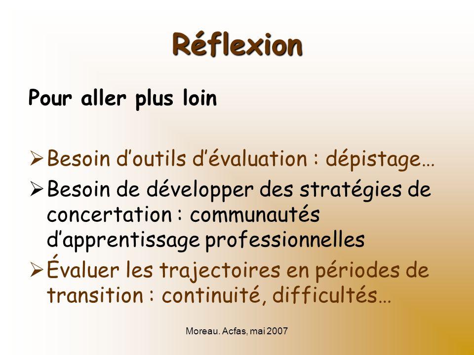 Moreau. Acfas, mai 2007 Réflexion Pour aller plus loin Besoin doutils dévaluation : dépistage… Besoin de développer des stratégies de concertation : c