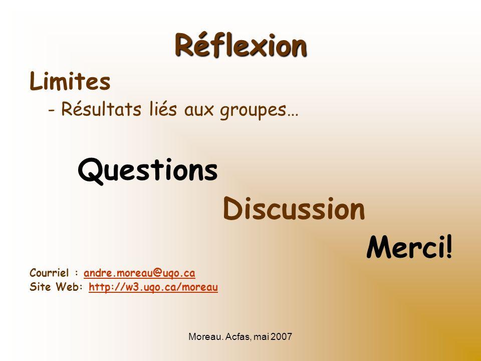 Moreau. Acfas, mai 2007 Réflexion Limites - Résultats liés aux groupes… Questions Discussion Merci! Courriel : andre.moreau@uqo.caandre.moreau@uqo.ca