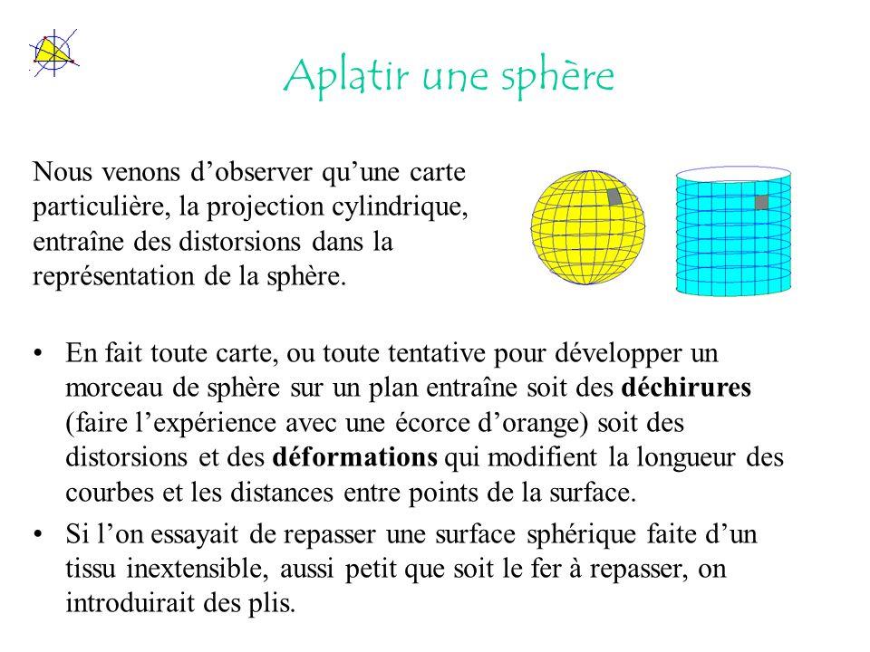 En fait toute carte, ou toute tentative pour développer un morceau de sphère sur un plan entraîne soit des déchirures (faire lexpérience avec une écorce dorange) soit des distorsions et des déformations qui modifient la longueur des courbes et les distances entre points de la surface.