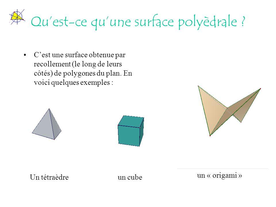 Quest-ce quune surface polyèdrale ? Cest une surface obtenue par recollement (le long de leurs côtés) de polygones du plan. En voici quelques exemples
