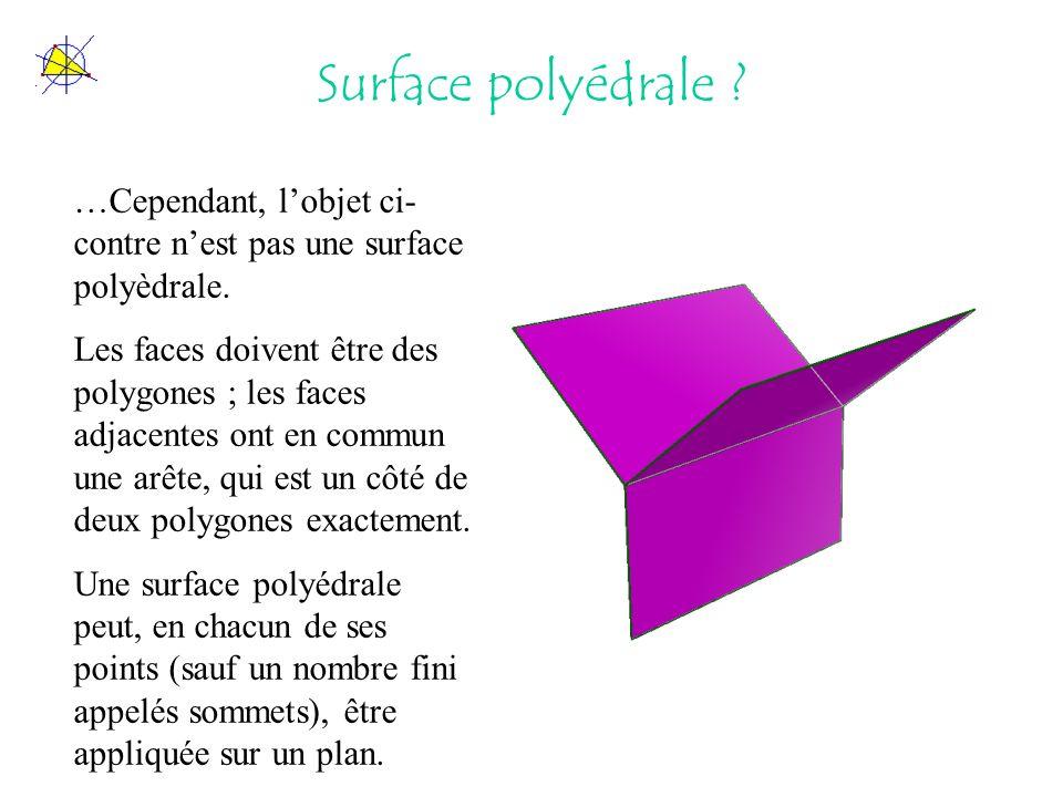 Surface polyédrale ? …Cependant, lobjet ci- contre nest pas une surface polyèdrale. Les faces doivent être des polygones ; les faces adjacentes ont en
