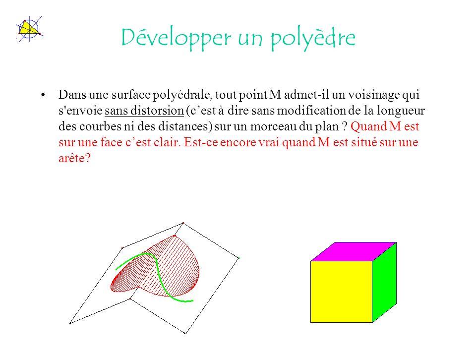 Développer un polyèdre Dans une surface polyédrale, tout point M admet-il un voisinage qui s'envoie sans distorsion (cest à dire sans modification de