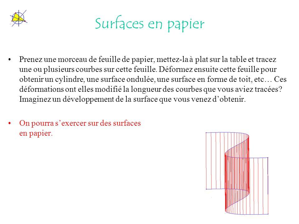 Surfaces en papier Prenez une morceau de feuille de papier, mettez-la à plat sur la table et tracez une ou plusieurs courbes sur cette feuille. Déform