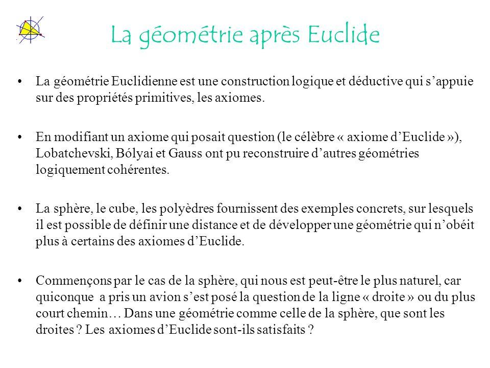 La géométrie après Euclide La géométrie Euclidienne est une construction logique et déductive qui sappuie sur des propriétés primitives, les axiomes.