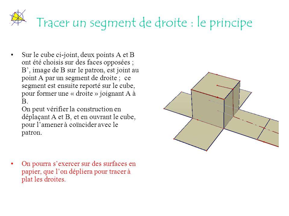 Tracer un segment de droite : le principe Sur le cube ci-joint, deux points A et B ont été choisis sur des faces opposées ; B, image de B sur le patron, est joint au point A par un segment de droite ; ce segment est ensuite reporté sur le cube, pour former une « droite » joignant A à B.