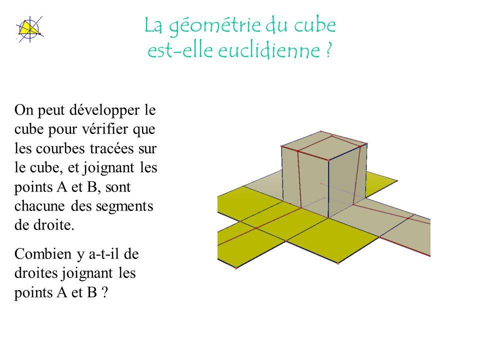 La géométrie du cube est-elle euclidienne ? On peut développer le cube pour vérifier que les courbes tracées sur le cube, et joignant les points A et