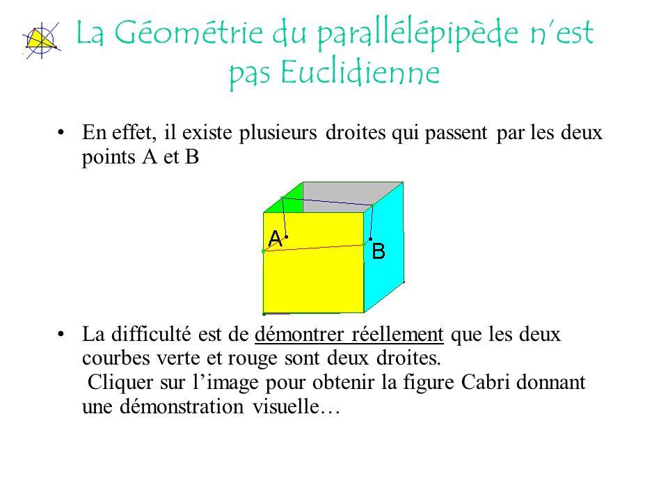 La Géométrie du parallélépipède nest pas Euclidienne En effet, il existe plusieurs droites qui passent par les deux points A et B La difficulté est de
