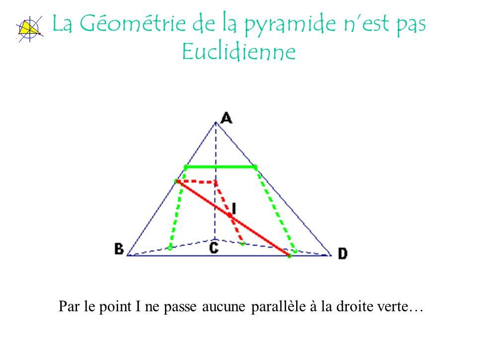 La Géométrie de la pyramide nest pas Euclidienne Par le point I ne passe aucune parallèle à la droite verte…