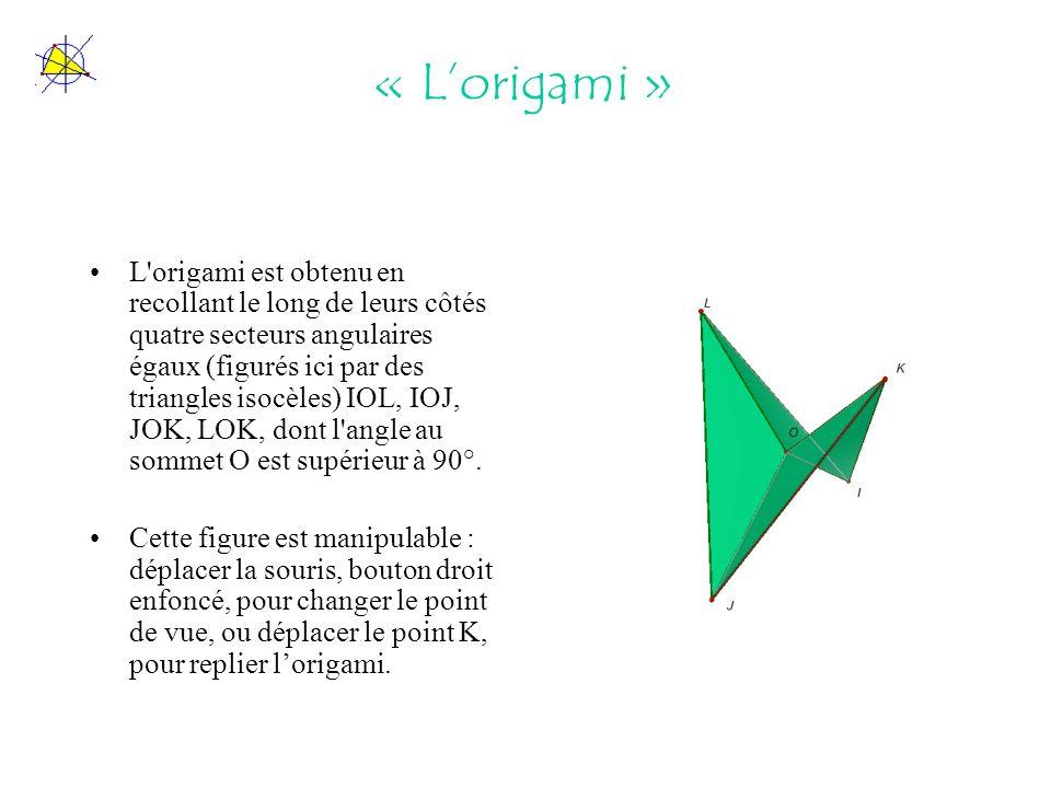 « Lorigami » L origami est obtenu en recollant le long de leurs côtés quatre secteurs angulaires égaux (figurés ici par des triangles isocèles) IOL, IOJ, JOK, LOK, dont l angle au sommet O est supérieur à 90°.