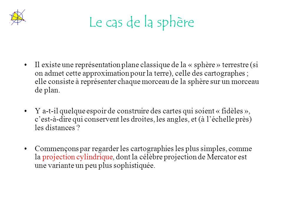 Le cas de la sphère Il existe une représentation plane classique de la « sphère » terrestre (si on admet cette approximation pour la terre), celle des