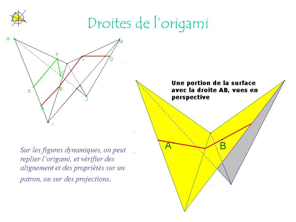 Droites de lorigami Sur les figures dynamiques, on peut replier lorigami, et vérifier des alignement et des propriétés sur un patron, ou sur des proje