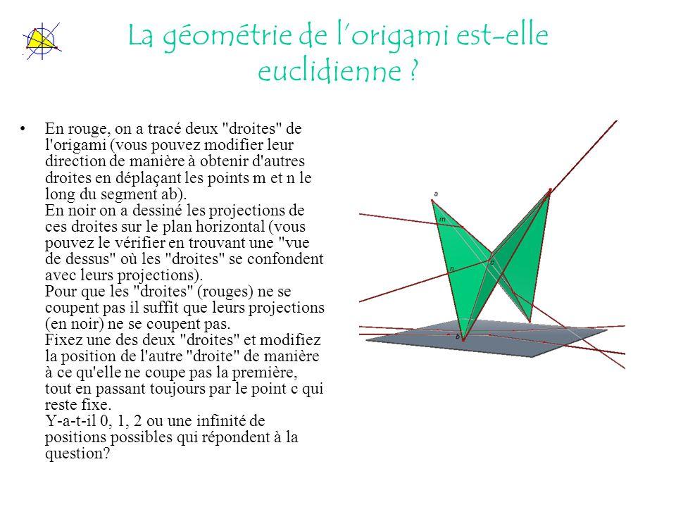 La géométrie de lorigami est-elle euclidienne ? En rouge, on a tracé deux