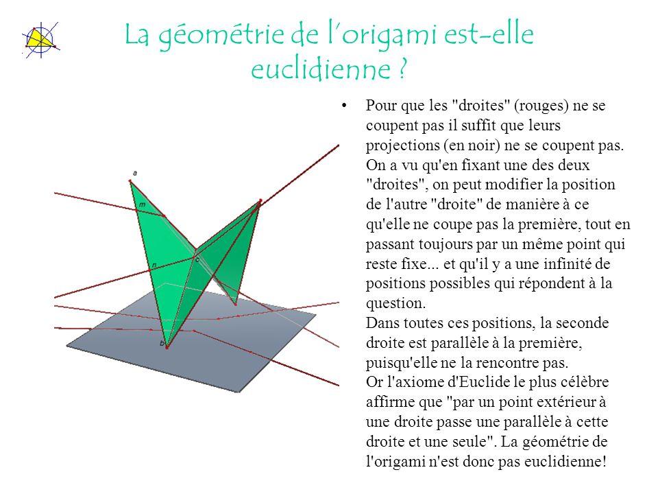 La géométrie de lorigami est-elle euclidienne ? Pour que les